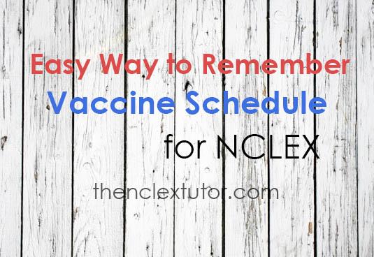 Vaccine Schedule NCLEX